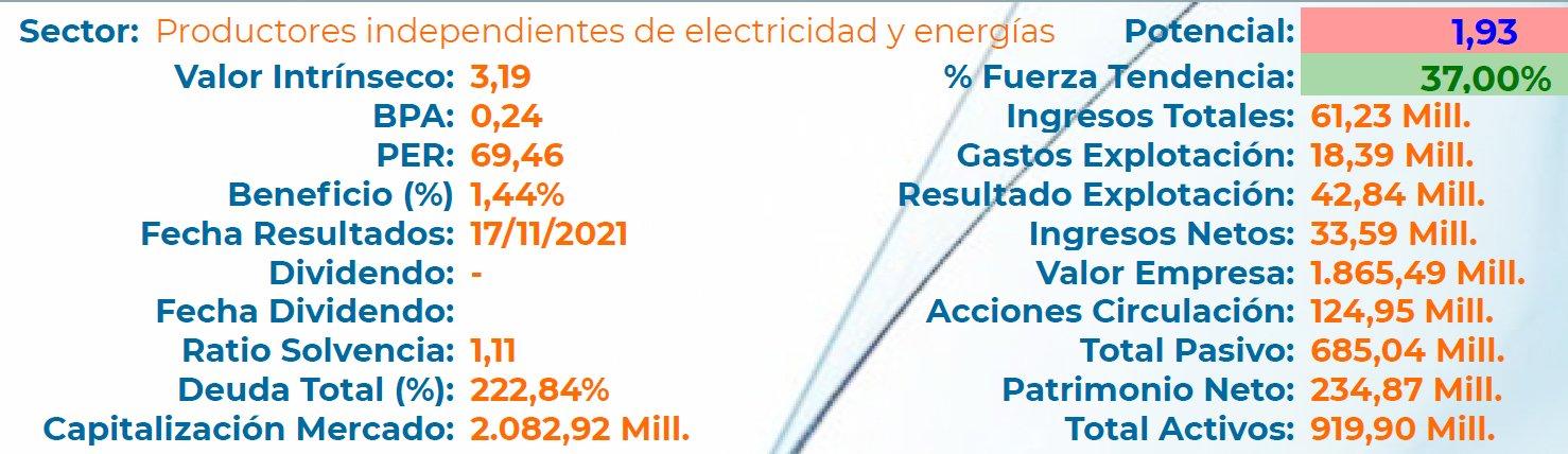 FUNDAMENTAL SOLARIA ENERGIA